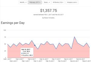 47th Income Report - February 2017