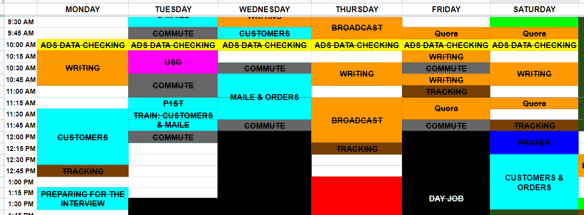 5 Unexpected Benefits of Planning Your Week in a Google Sheet