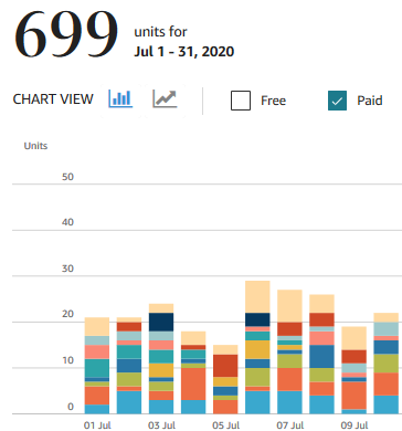 eighty eight income report July 2020